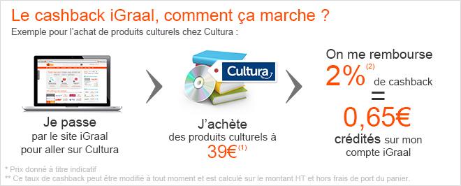 illustration-cashback-culture